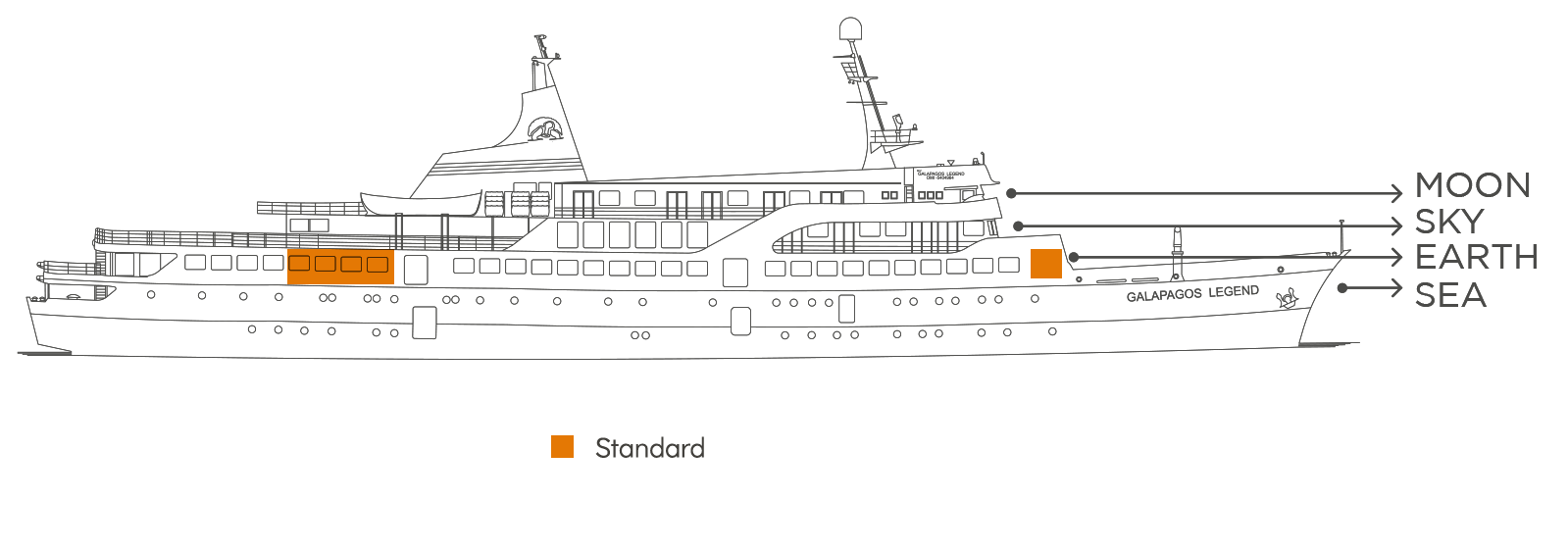 Standard Cabin (interior)