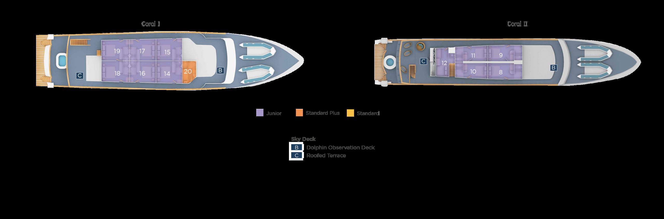Coral I  - Sky Deck